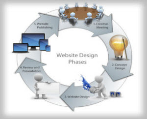 utah-webmaster-continuing-support