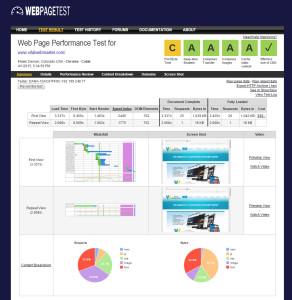 vitalwebmaster-test-webpagetest
